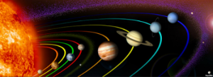 Planets revolving around sun 550X200